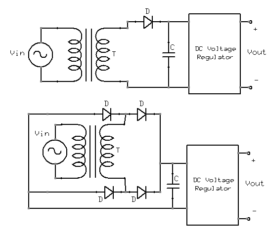 17  diodes and power supplies  chapter 17