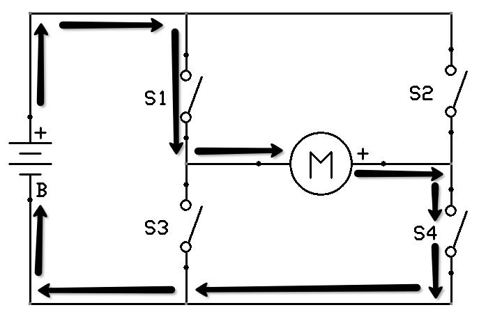 23  dc motor control