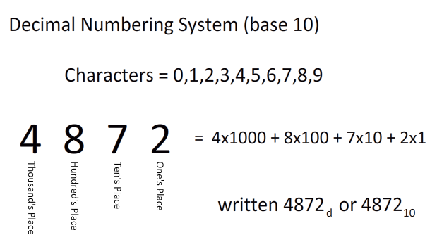 number system in computer pdf