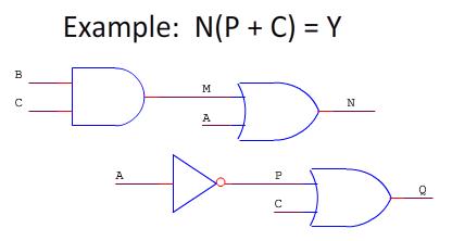 3 logic circuits  boolean algebra  and truth tables dr ladder logic examples ladder logic examples ladder logic examples ladder logic examples