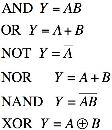 ... algebra 1 boolean algebra 2 basic problems boolean algebra 3 2 bp
