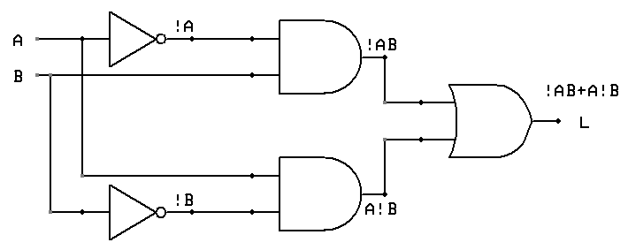 ladder diagram for logic gates