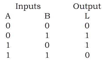 3: Logic Circuits, Boolean Algebra, and Truth Tables | Dr