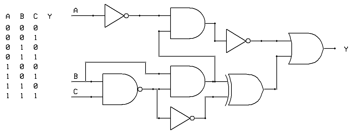 3 logic circuits boolean algebra and truth tables dr rh drstienecker com Nand Logic Gate Logic Circuit Diagram