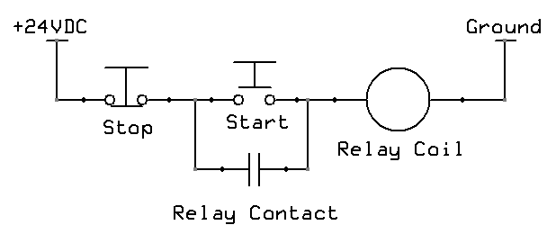 ladder logic dr stienecker s site when the stop button is pressed it interrupts current flow to the circuit and must be restarted again the start button
